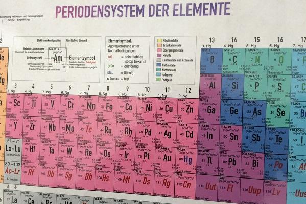 Nie Mehr Langeweile Mit Den Elementen ǀ Chemie Azubi